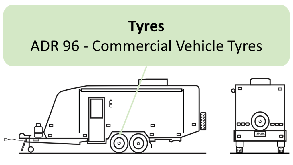 ADR 96 - RVSA Ready - Caravan Industry Association of Australia